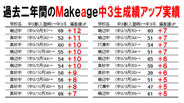 makeage_up1